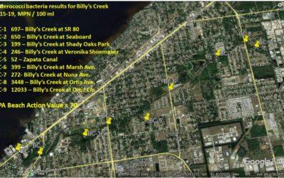 Alarming Bacteria Sampling Results from Billy's Creek