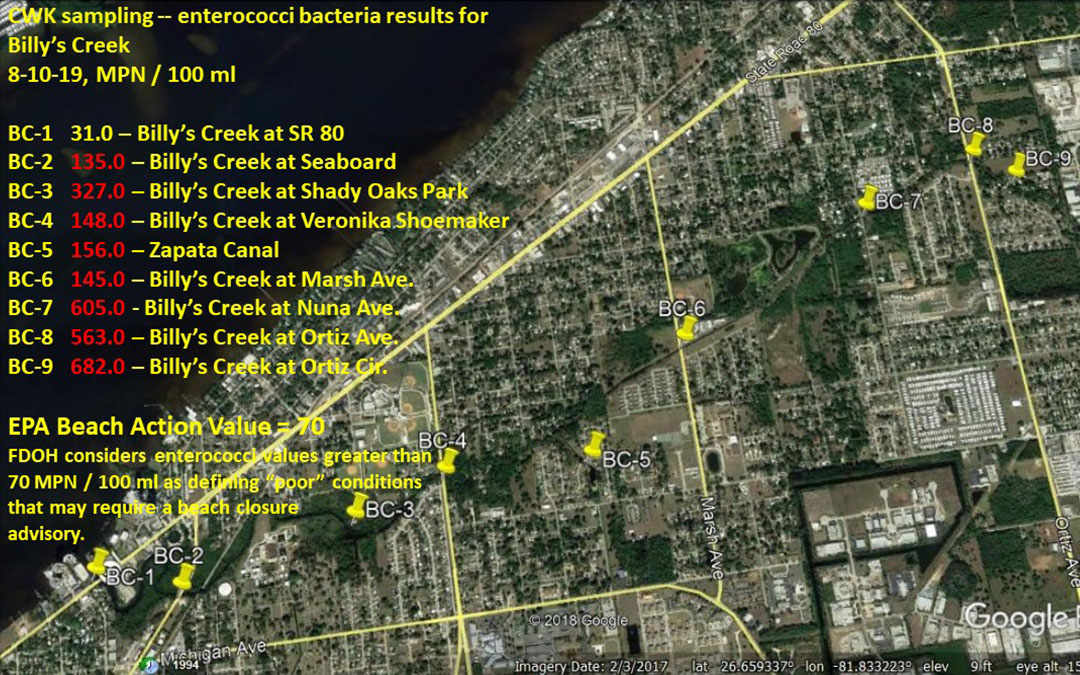 Billys Creek Enterococci results 7-20-19