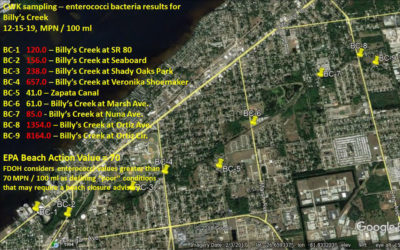 Billy's Creek Enterococci Sampling Results, December 2019
