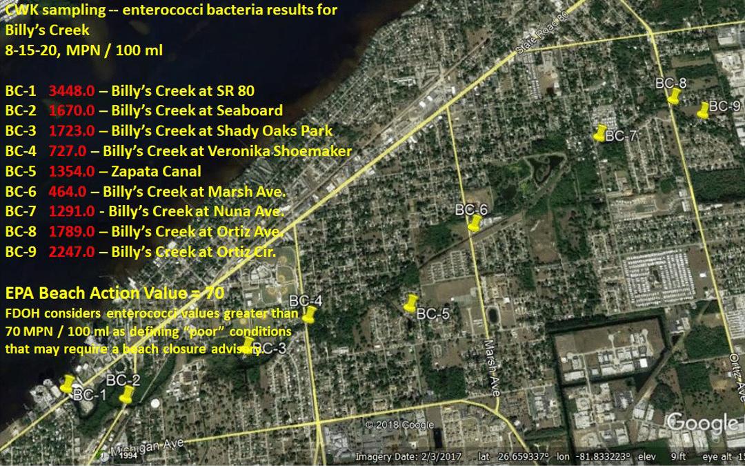 2020-08 FIB Results BC