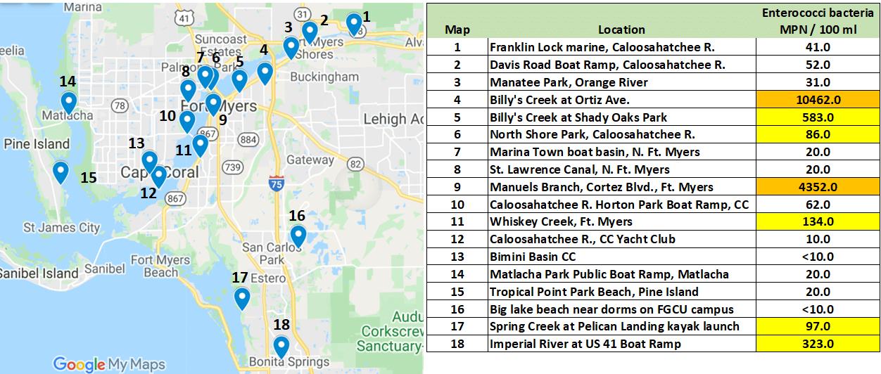 2020-01 FIB Results